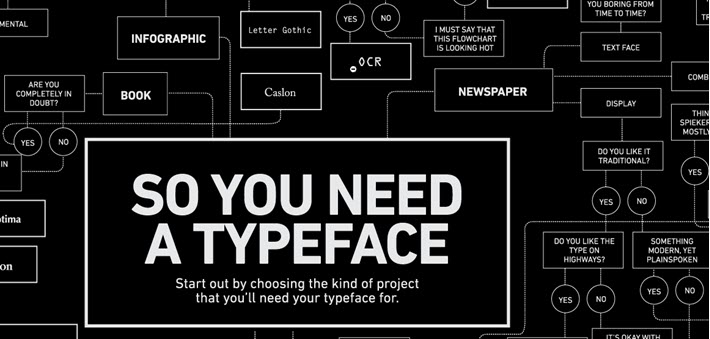 How to Find the Right Font + 20 Free Fonts for Flyers & Brochures